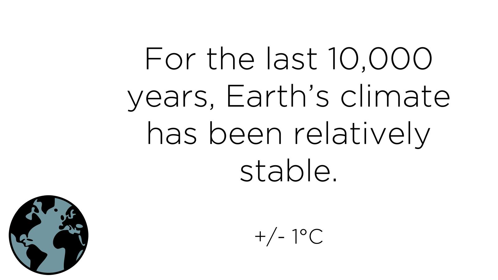 tedx02-10000-years